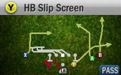 Buffalo Bills Playbook  Pistol Strong  HB Slip Screen  Setup  1. Drag the Y FB  2. Streak the X WR  3. Streak the B WR  4. Slant in the A WR  5. Block the LB HB  The drag route by the FB is a great option. I Like to sub in a faster HB here or audible down from a 4 WR set to get a faster WR into position for the screen. This is a great play to add to your scheme! (custom playbooks!)