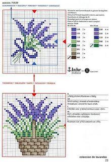 Předlohy na vyšívání: Levandule