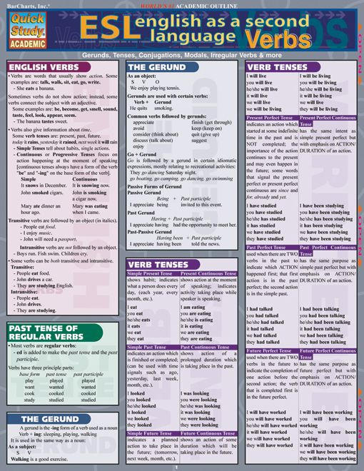A guide to accompany a course covering English as a Second Language. This 4-page guide includes: English verbs, past tense of regular verbs, verb tenses & conjugation, conditional sentences, expressing preference, polite requests, active form/passive form, phrasal verbs & wishes, and some irregular verbs! http://www.examville.com/examville/Esl%20Verbs%20-PRID1558 #ESL #ELL #EnglishAsSecondLanguage #teaching #teachers #classrooms #English #schools #commoncore