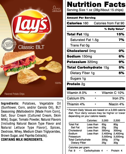 Canada Food Guide Potato Chips Serving