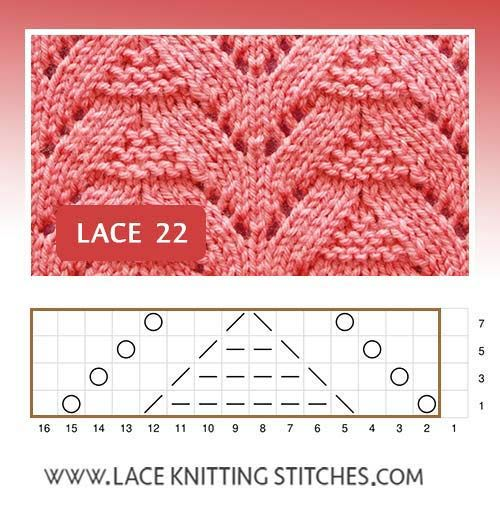Knitting Chart Of The Simple Seed Stitch Is A Vintage