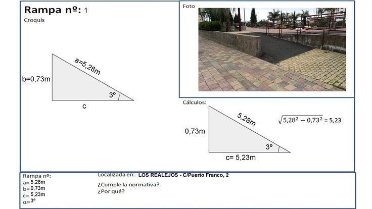 Para medir cada rampa hemos utilizado este mismo proceso: Primero, medimos la hipotenusa con el uso de un aparato de medida, a continuación, la altura y por último, hallamos el ángulo usando la aplicación ClinoMeter para dispositivo móvil.