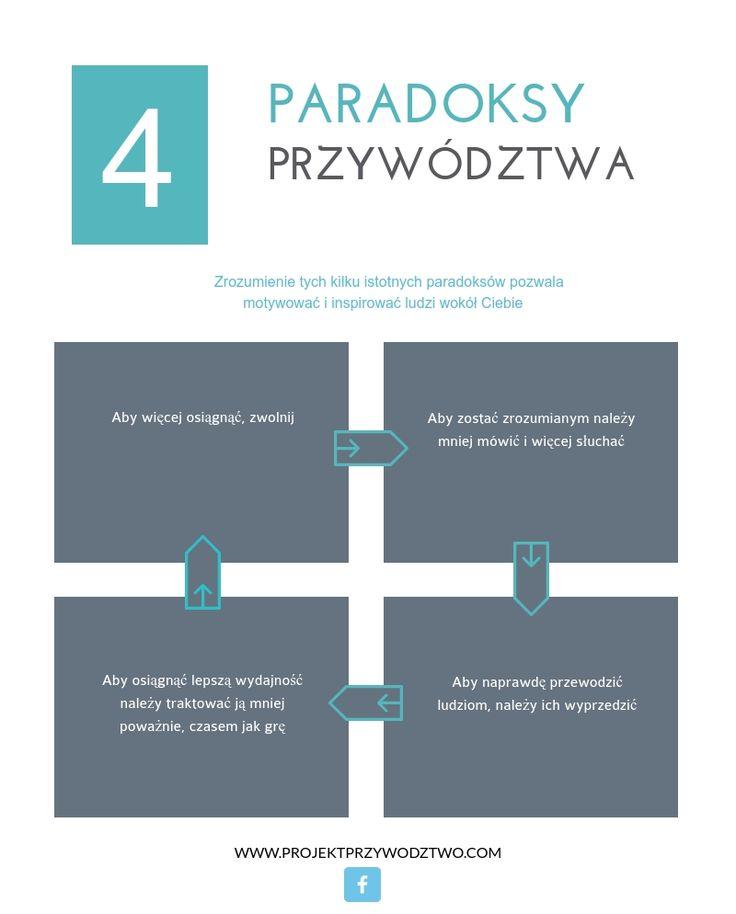 Projektprzywodztwo.com - artykuły i porady, które pomogą Ci rozwijać siebie i swój biznes,   budować skuteczne zespoły, efektywnie negocjować, sprzedawać i zarządzać.