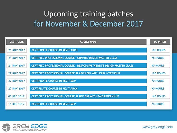 Upcoming training batches for November & December 2017 Visit http://www.grey-edge.com/register-online/ to learn about our latest course offerings. Hurry and register for you desired course today. #Revit #MEP #MEPTraining #BIMTraining #Mumbai #Course #ProfessionalCourses #CareerCourses #November #December #Training