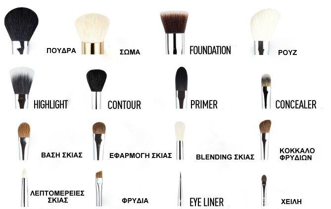 16 πινέλα μακιγιάζ-16 διαφορετικές χρήσεις: Ποια η χρήση του καθενός;