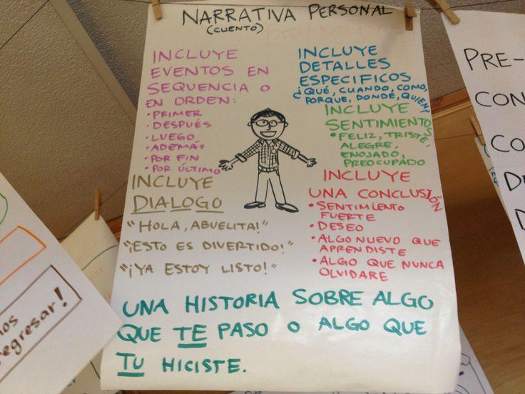 Narrativa Personal | Classroom Posters | Pinterest ...