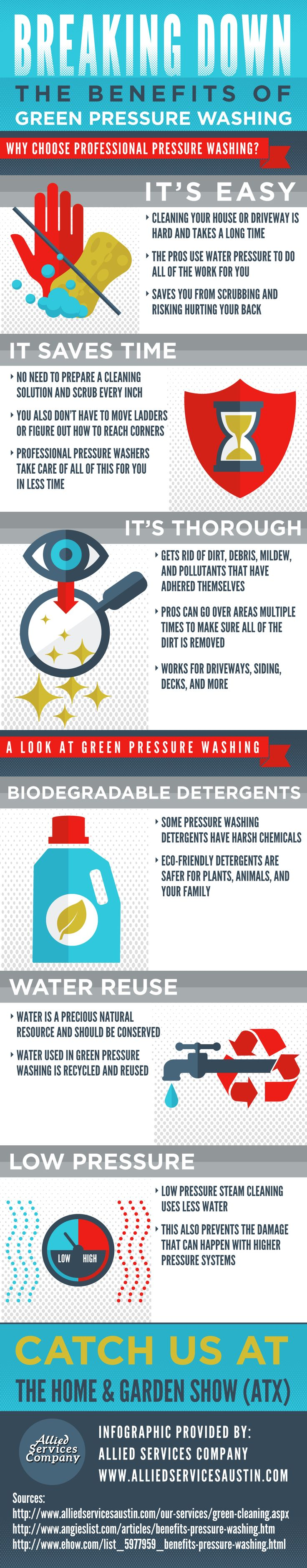 Did you know that some pressure washing detergents have harsh chemicals? Green pressure washing uses eco-friendly detergents that are safer for plants, animals, and your family! Learn more by reading through this infographic about power washing in Austin.
