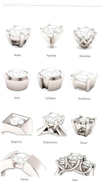 Central prongs define your engagement ring's style. What do you want your ring to say about you? Custom design your ring to fit who you are!