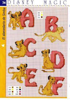 Løvernes konge alfabet A-F