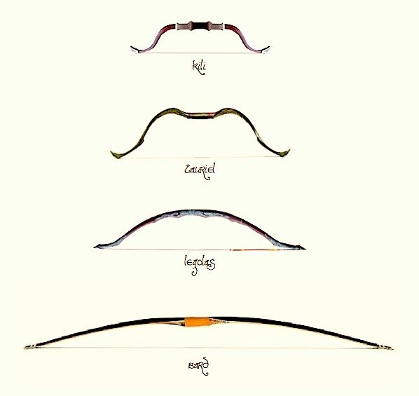 Bows of the hobbit. Bard must be very strong, he has the biggest bow of them all.