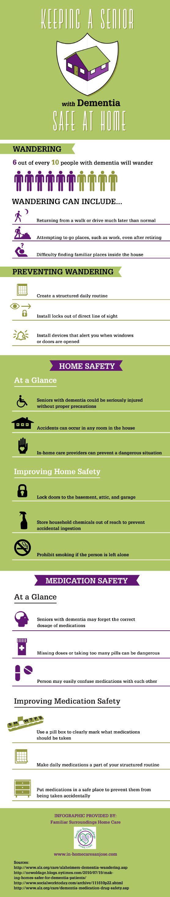 17 Best Images About Senior Safety On Pinterest Email