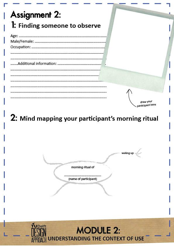 Mindmapping your participant's morning ritual | Assignment 2: Observing a person's context of use | DDA691x Courseware | edX