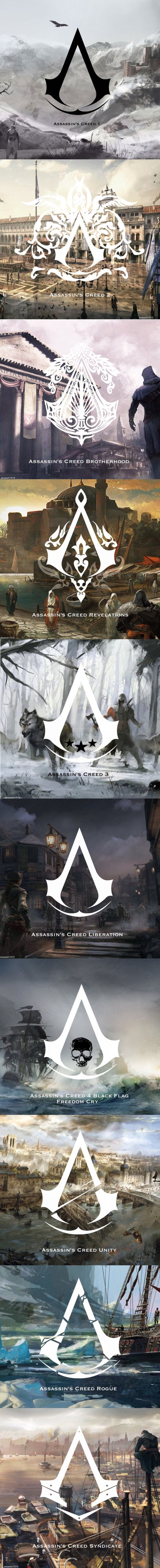 Assassins Creed Games and their respective symbols. I love the revelations design and want to get a tattoo of it:)