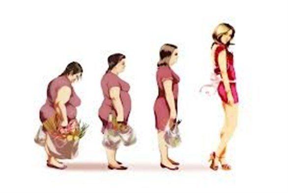 Самые эффективные упражнения для быстрого похудения фото