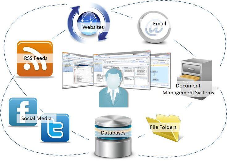 It's estimated that up to 85 percent of all information is unstructured - data not stored in databases or indexed in document management systems - but exchanged via email and memos, in field reports and notes from call centers, in surveys and reports, in chats and wikis, in RSS feeds, social media, journals, presentations and Web pages.  Analysts such as Gartner expect this trend to continue, with the volume of data exploding by 800 percent over the next five years alone.