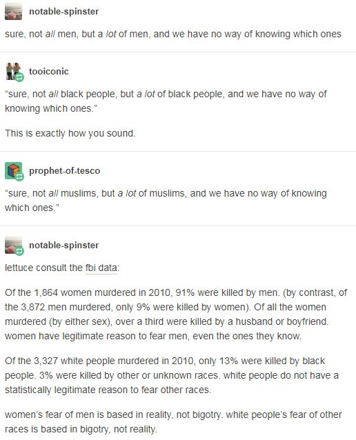 women's fear of men is based in reality, not bigotry. white people's fear of other races is based in bigotry, not reality. http://y-tu-padre-que-tal-mea.tumblr.com/post/170421342279/tardisesandtitans-notable-spinster