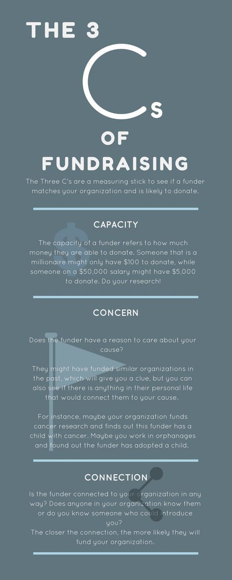 How to Find Funders for your Nonprofit