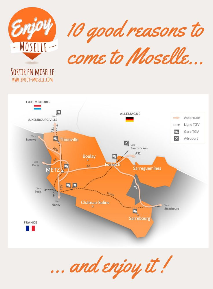Moselle can be proud of its enviable location in the heart of Europe. It skirts Alsace, Germany and Luxembourg, and is near Belgium. And it has convenient motorway, railway, river and air connections to its tourist attractions. The TGV high-speed train puts Paris 82 minutes from Metz! #Moselle #Lorraine #Metz #France #Germany #Luxembourg #Belgium #TGV #enjoymoselle
