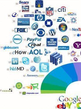Blue Brands - Warna Biru pada Web Desain dan Grafis, 10 warna yang mempengaruhi sales dan marketing