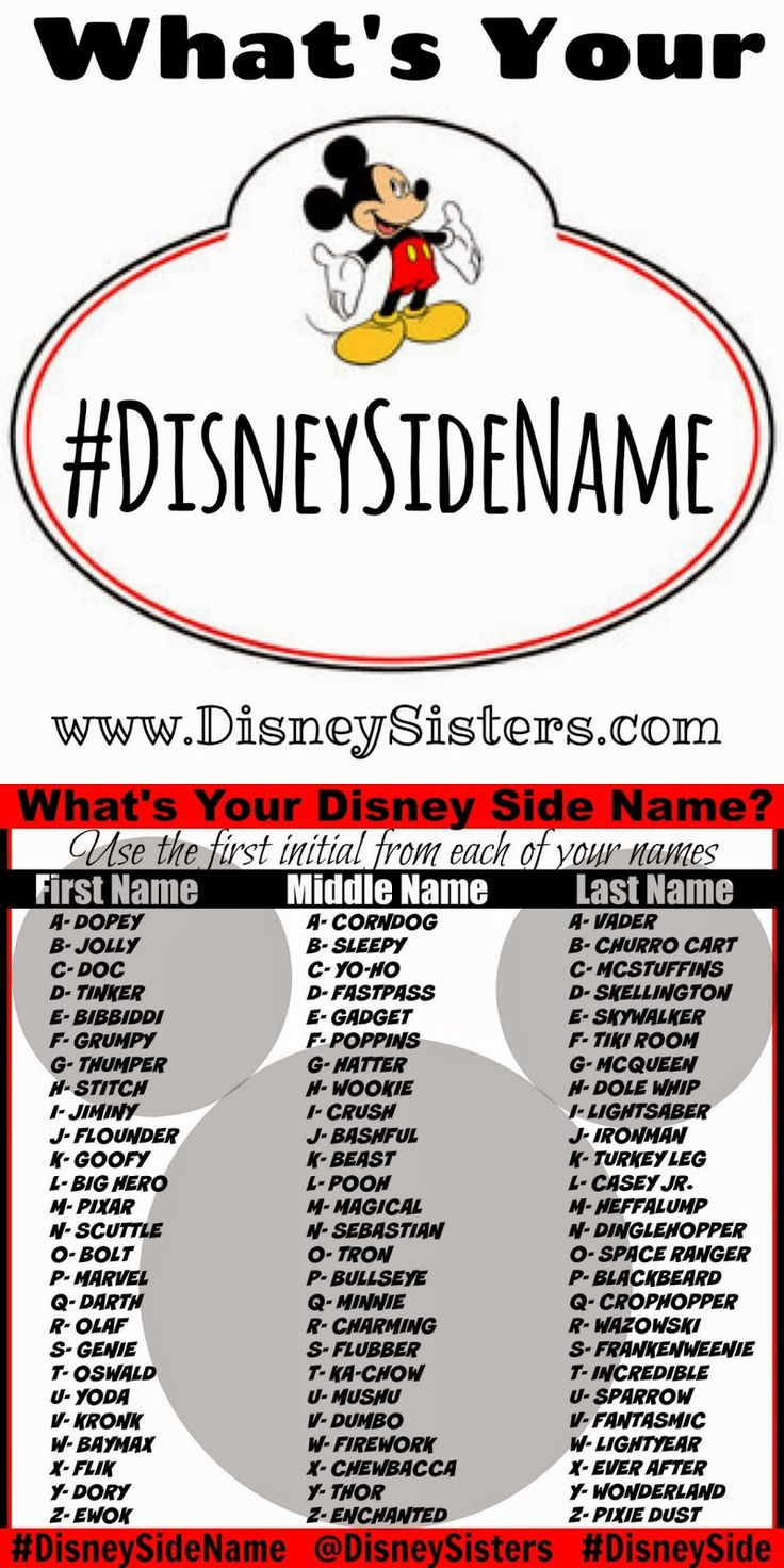 What's Your Disney Side Name? We've got the easy way to magically transform your name into your DISNEY SIDE name! Great activity for Disney Side Parties or any Disney related Party! (Free Print Out on the Blog.)       | www.DisneySisters.com |   #DisneySide  #DisneySideName