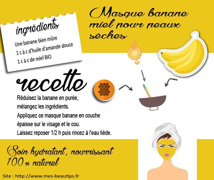 Masque banane  Masque banane, Masque hydratant visage, Recette