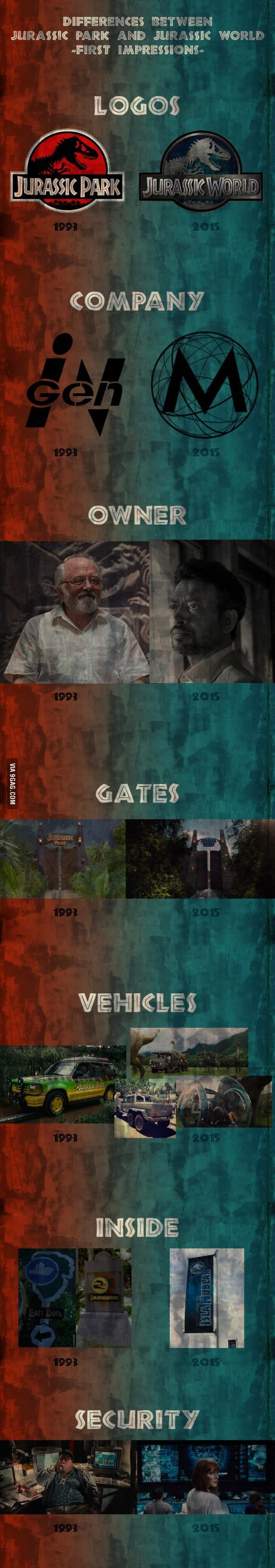 Jurassic Park / Jurassic World Haha the last one