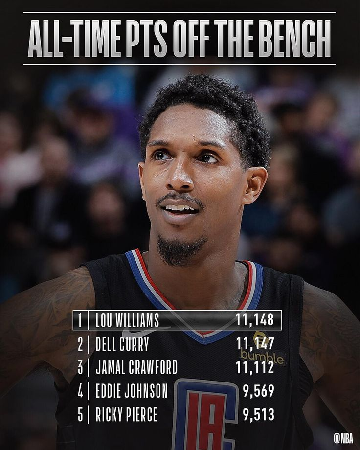 Congrats to louwillville of the laclippers for scoring
