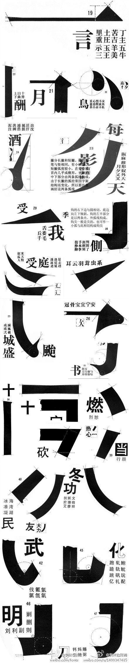 80'年代的经典字体设计教程,王亚非的汉字点画设计