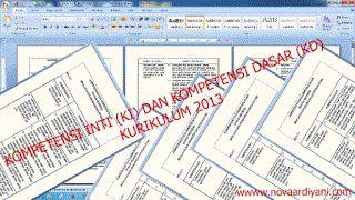 Kompetensi Inti (KI) dan Kompetensi Dasar (KD) Sekolah Dasar (SD) Kurikulum 2013