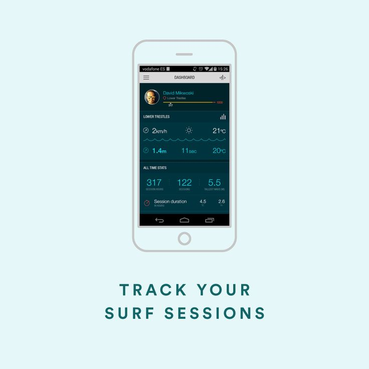 Glassy Pro is the awesome surf app that brings you tons of information and forecasts for over 4000 surf spots worldwide. The world is your spot. +info: www.glassy.pro #surf #surfing #watersports