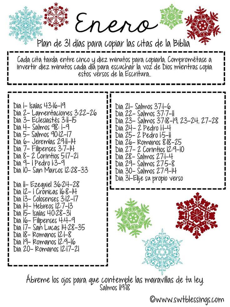 Spanish Bible Translations