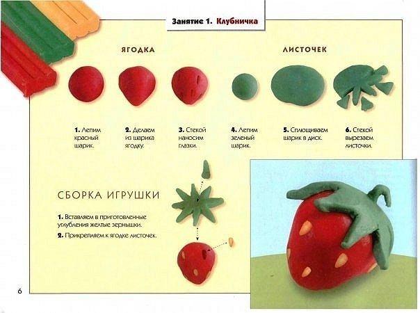 Уроки лепки: как слепить улитку, гриб, цветок, черепаху, змею, клубнику, ежика - Поделки с детьми | Деткиподелки