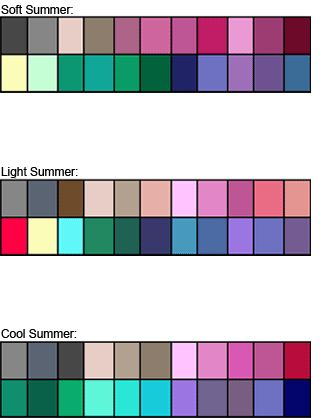 See some of the differences between all three Summer types; soft, light, and cool.