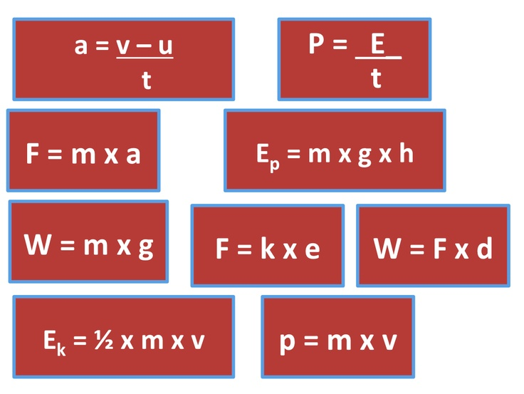 Useful formulae displays for GCSE exam classes shared by @MrBAyres
