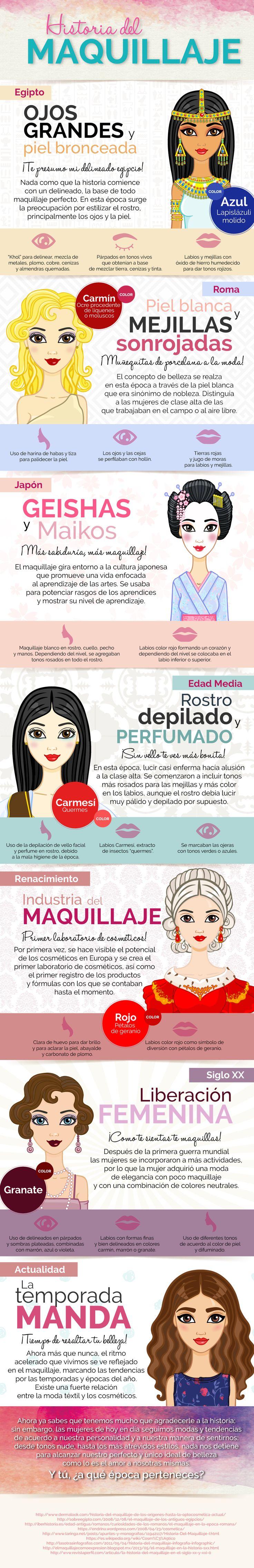 La historia del maquillaje se remonta desde tiempos muy antiguos, aquí te la cuento.