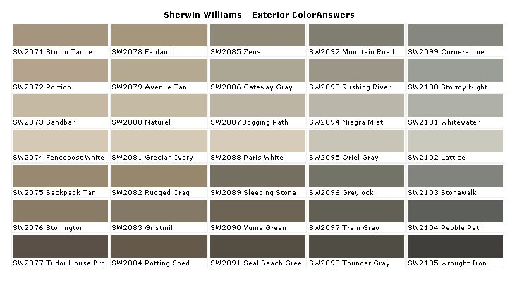 Sherwin Williams Paints Sherwin Williams Colors