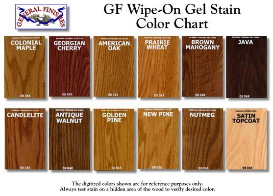 General Finishes Gel Stain-like the antique walnut (Georgian Cherry)