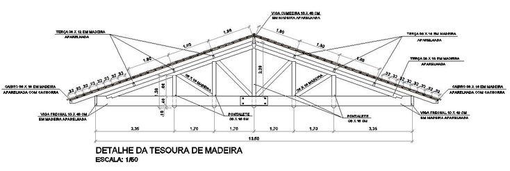 www.edificações.com
