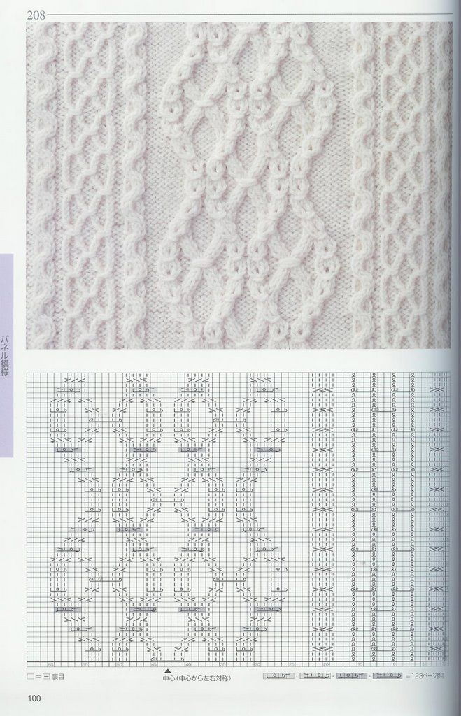 98 best images about Knitting Patterns Book 250 on Pinterest