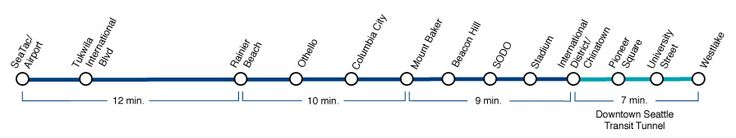 Seattle Light Rail- This will be a great resource because we're not renting a car on vacation!