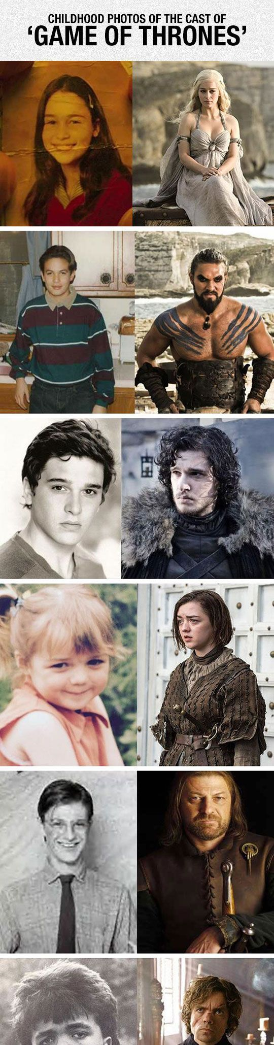 The Cast Of Game Of Thrones while in their youth