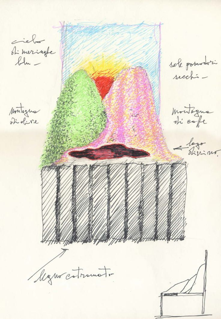 Gaetano Pesce U2013 Fragments And Figures Of Architecture At The Four Corners  Of The World Exhibition