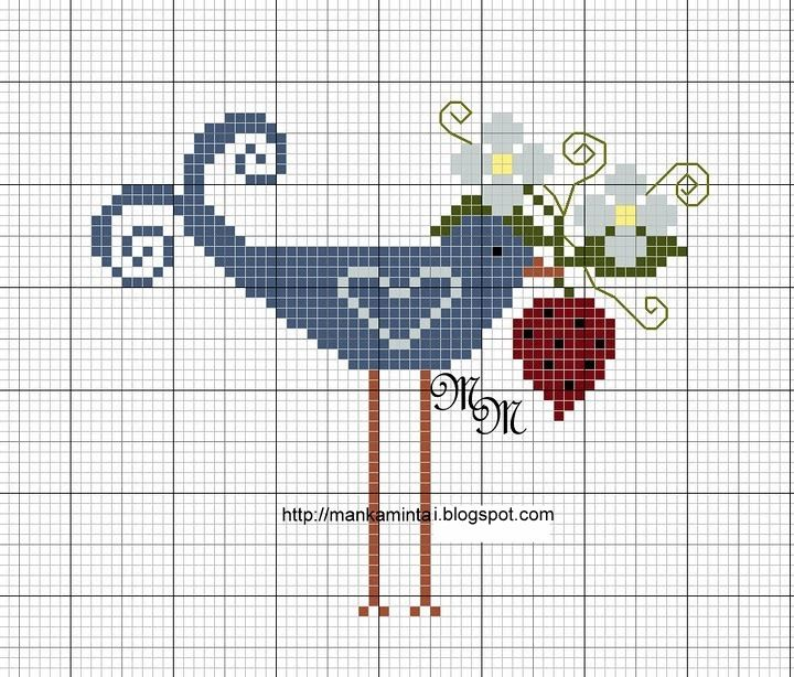 bird - Blue Birdies free charts