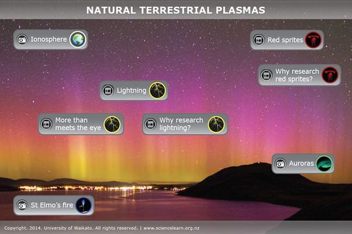 Natural terrestrial plasmas - INTERACTIVE. Red sprites, St Elmo's Fire, Auroras? Learn more about how these and other naturally occurring terrestrial plasmas occur with space physics expert Dr Craig Rodger.
