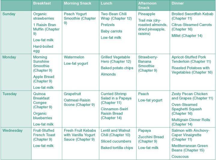 free mediterranean diet menu plan