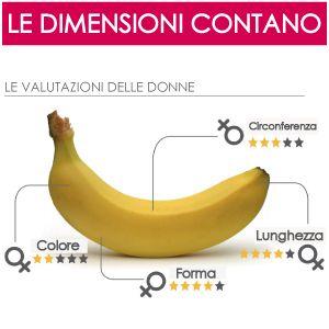 http://www.wellvit.it/blog/dimensioni-del-pene-per-la-donna-contano-e-come/