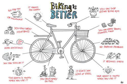 biking is better.