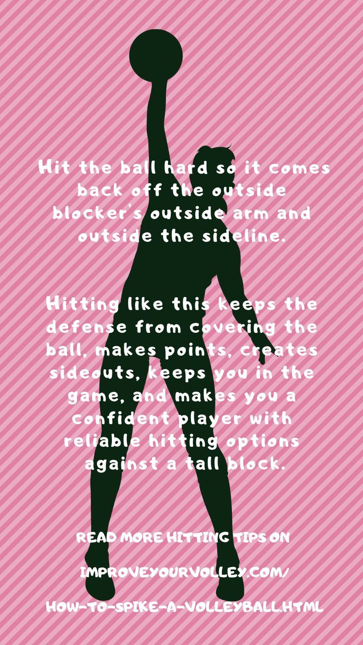 How To Spike A Volleyball Strategically Like Pro Players Do Players Pro Spike Strategically Volley Basketball Workouts Volleyball Tips Volleyball Hitter