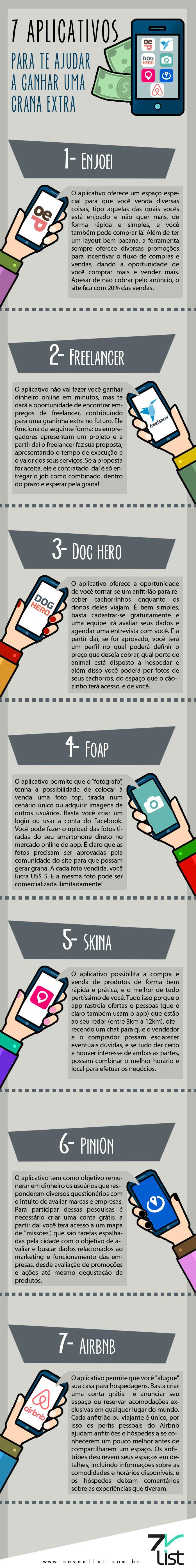 #infográfico #infographic #design #aplicativos #celular #smartphone #ganhar #dinheiro #grana #extra #renda #salário #enjoei #freelancer #doghero #foap #skina #pinion #airbnb #ganhardinheiro #economizar www.sevenlist.com.br