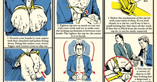 Manly Skills | The Art of Manliness -- 3 Ways to Escape Zip Ties: An Illustrated Guide
